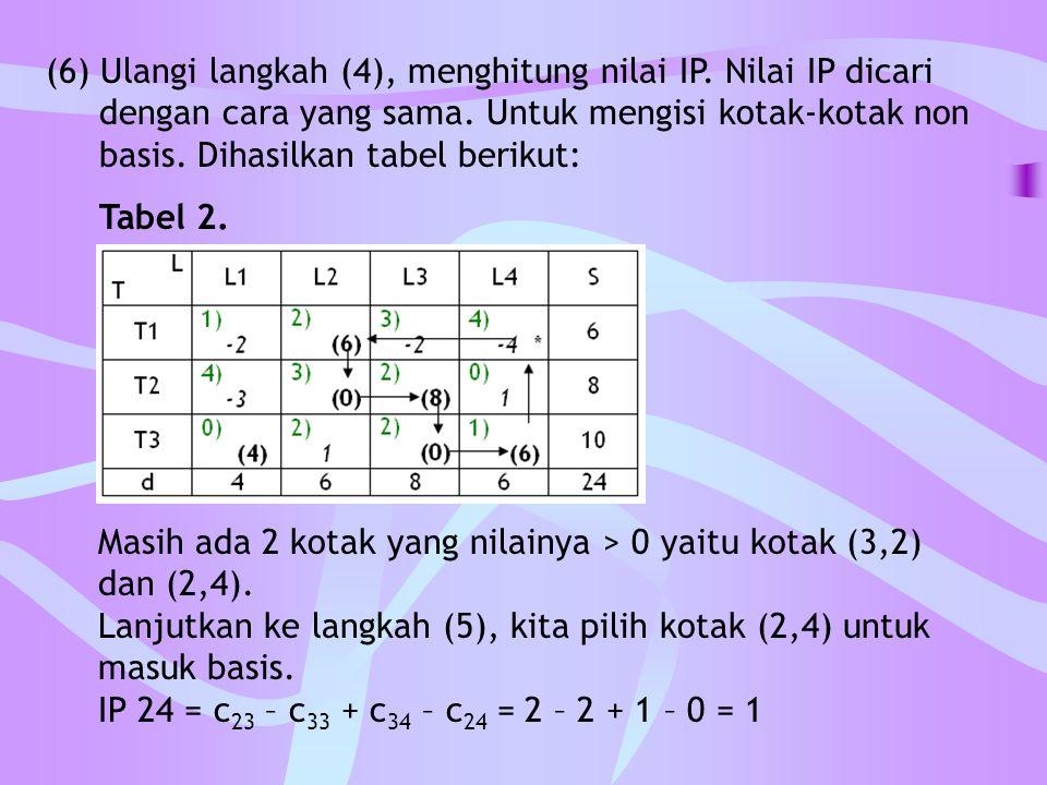 (6) Ulangi langkah (4), menghitung nilai IP