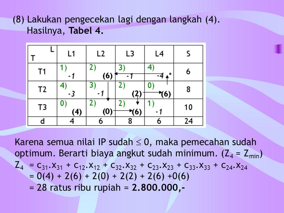 (8) Lakukan pengecekan lagi dengan langkah (4).