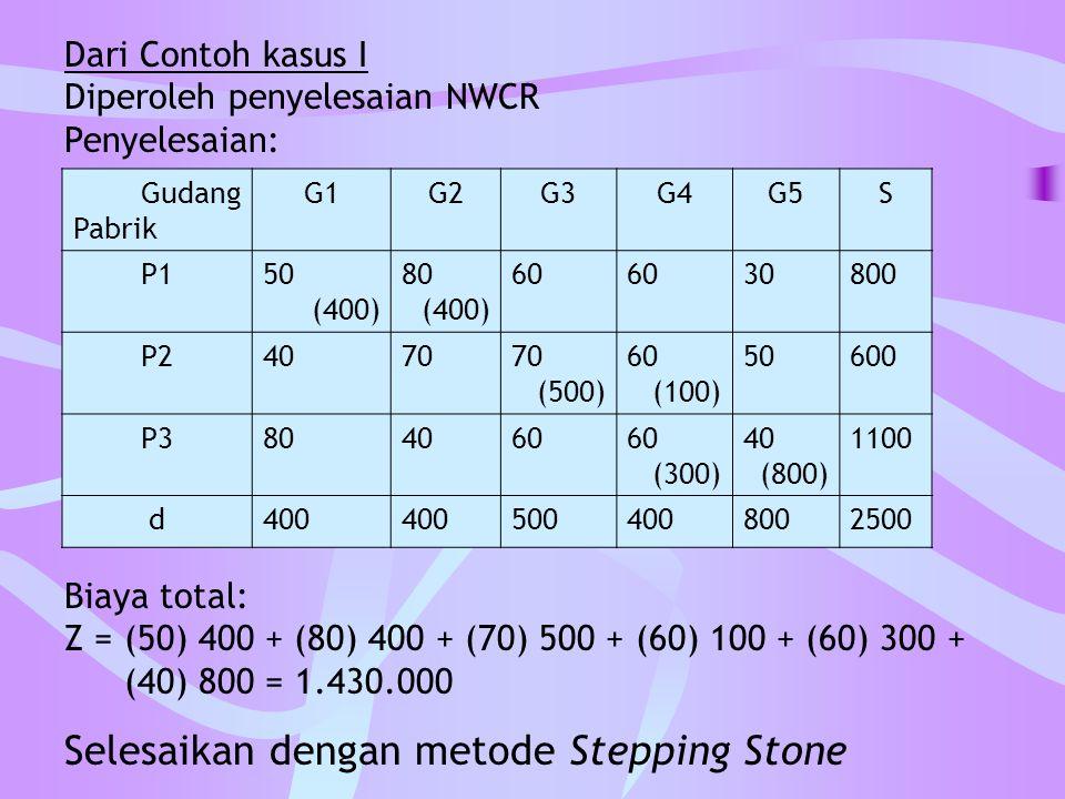 Selesaikan dengan metode Stepping Stone