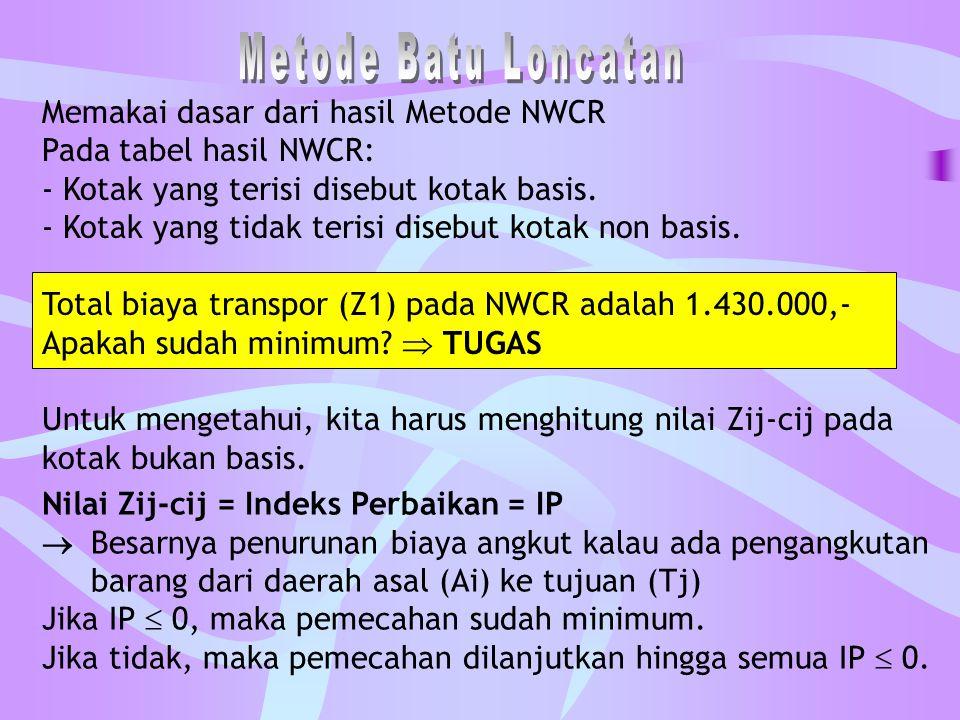 Metode Batu Loncatan Memakai dasar dari hasil Metode NWCR