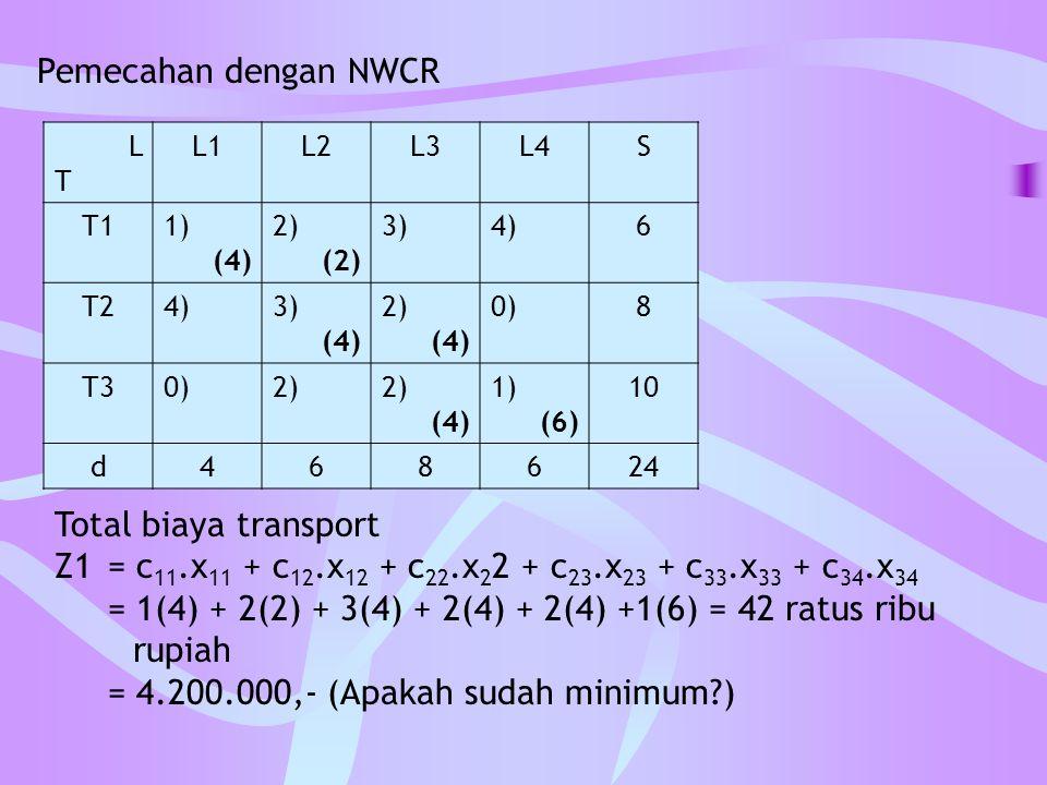= 1(4) + 2(2) + 3(4) + 2(4) + 2(4) +1(6) = 42 ratus ribu rupiah