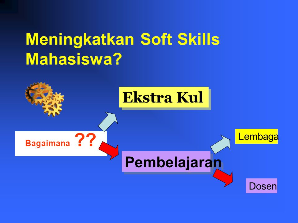 Meningkatkan Soft Skills Mahasiswa