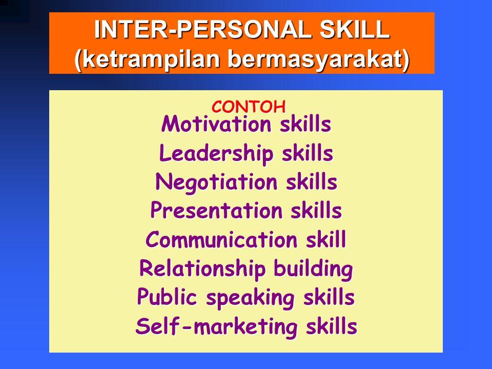 INTER-PERSONAL SKILL (ketrampilan bermasyarakat)