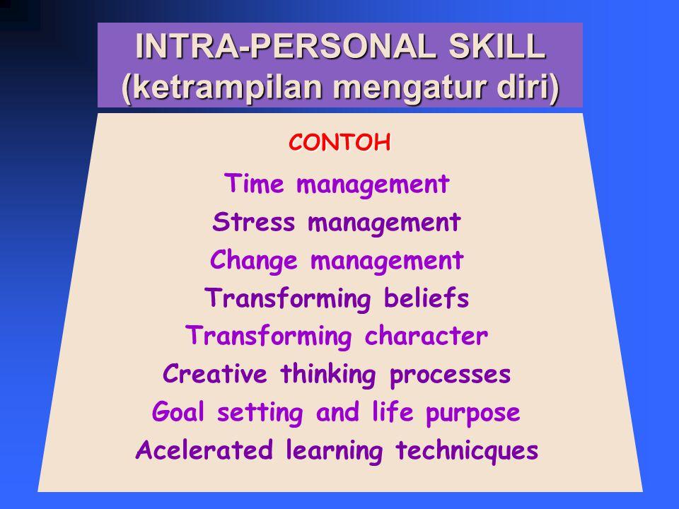 INTRA-PERSONAL SKILL (ketrampilan mengatur diri)