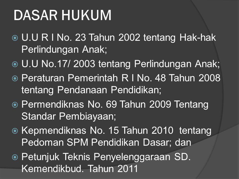 DASAR HUKUM U.U R I No. 23 Tahun 2002 tentang Hak-hak Perlindungan Anak; U.U No.17/ 2003 tentang Perlindungan Anak;