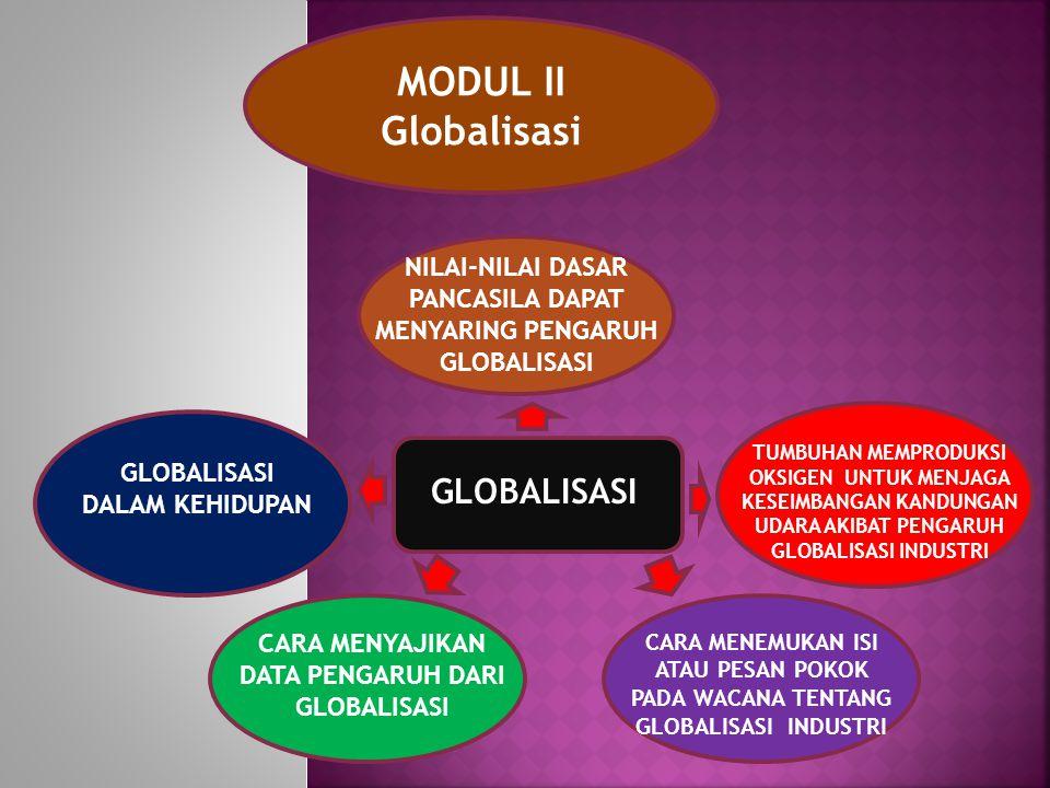 MODUL II Globalisasi GLOBALISASI