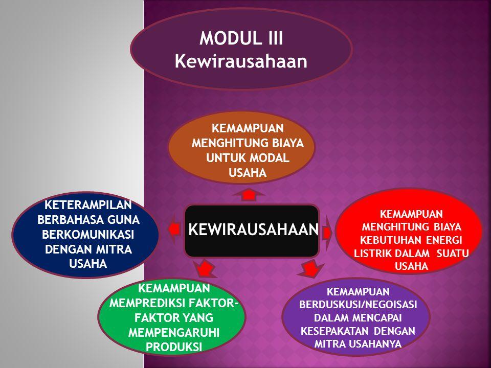 MODUL III Kewirausahaan