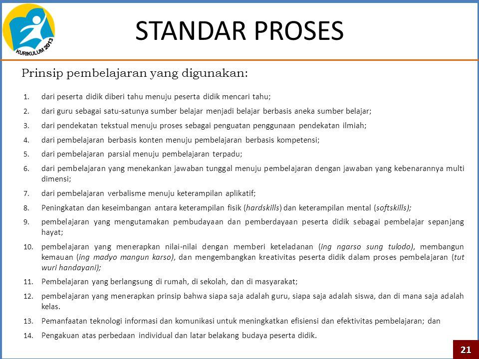STANDAR PROSES Prinsip pembelajaran yang digunakan: 21