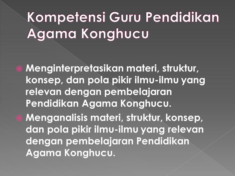Kompetensi Guru Pendidikan Agama Konghucu