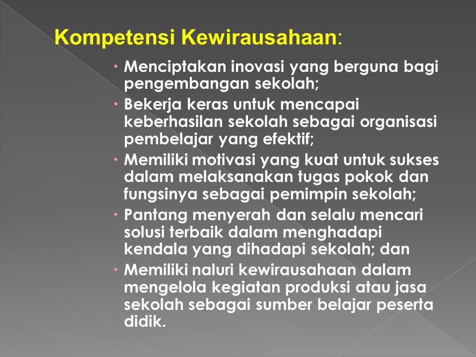 Kompetensi Kewirausahaan: