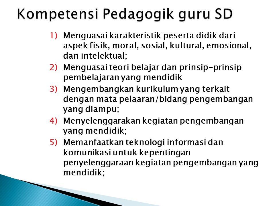 Kompetensi Pedagogik guru SD