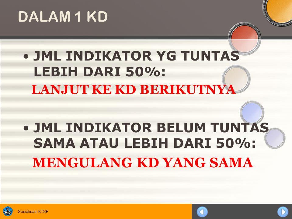 DALAM 1 KD JML INDIKATOR YG TUNTAS LEBIH DARI 50%: