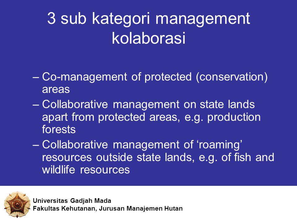 3 sub kategori management kolaborasi