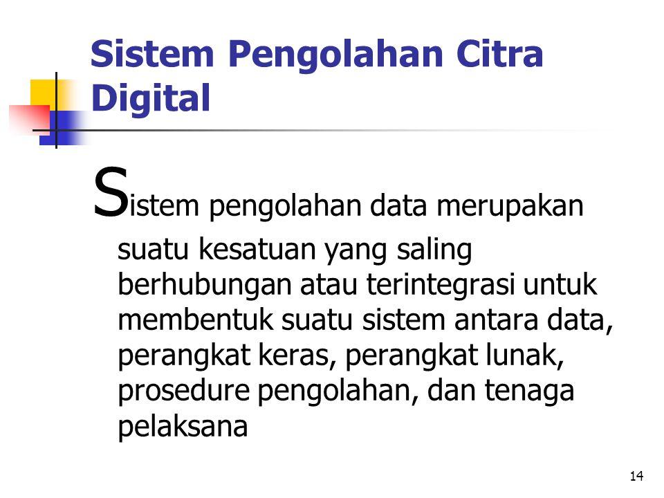 Sistem Pengolahan Citra Digital