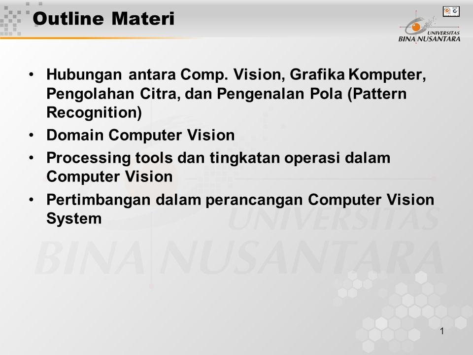 Outline Materi Hubungan antara Comp. Vision, Grafika Komputer, Pengolahan Citra, dan Pengenalan Pola (Pattern Recognition)