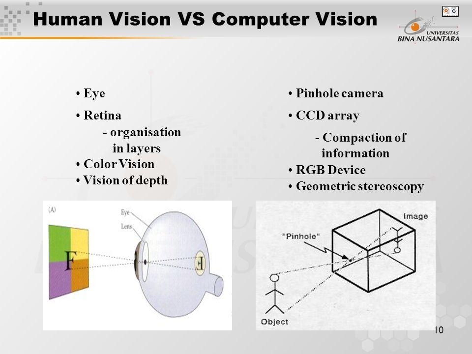 Human Vision VS Computer Vision