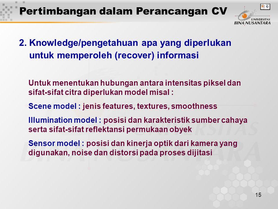 Pertimbangan dalam Perancangan CV