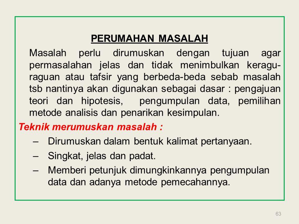 PERUMAHAN MASALAH
