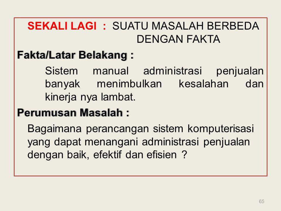 Fakta/Latar Belakang :