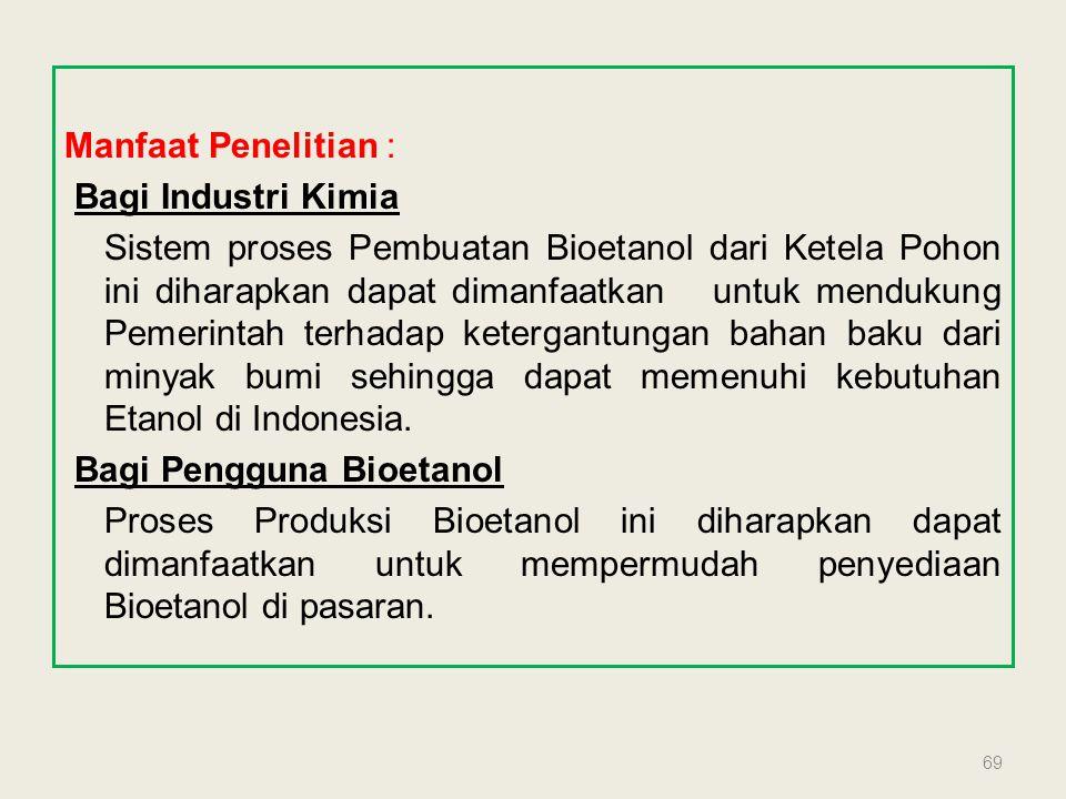 Manfaat Penelitian : Bagi Industri Kimia Sistem proses Pembuatan Bioetanol dari Ketela Pohon ini diharapkan dapat dimanfaatkan untuk mendukung Pemerintah terhadap ketergantungan bahan baku dari minyak bumi sehingga dapat memenuhi kebutuhan Etanol di Indonesia.