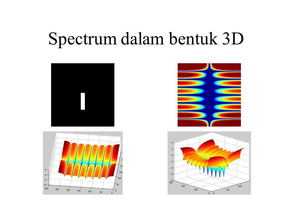 Spectrum dalam bentuk 3D