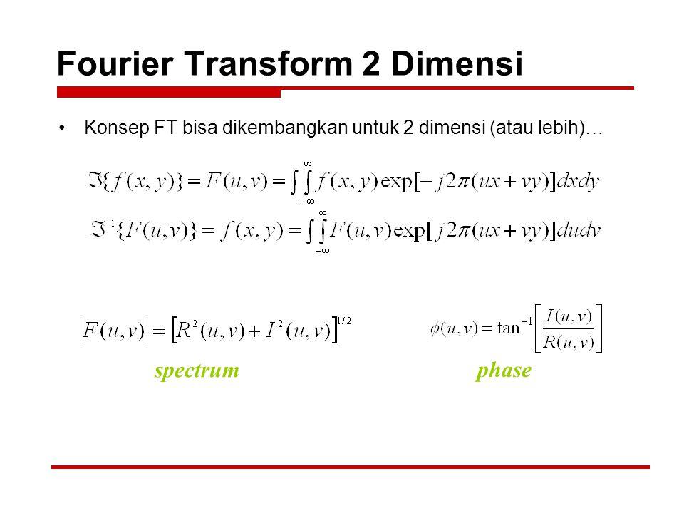 Fourier Transform 2 Dimensi