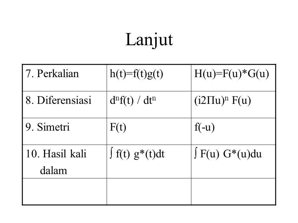 Lanjut 7. Perkalian h(t)=f(t)g(t) H(u)=F(u)*G(u) 8. Diferensiasi