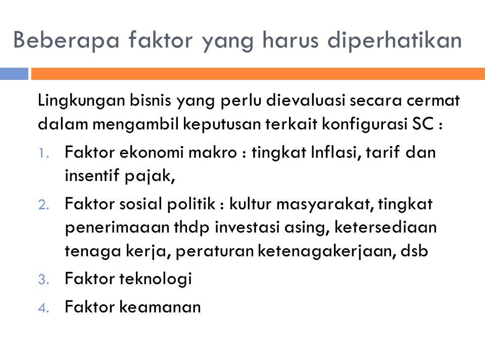 Beberapa faktor yang harus diperhatikan