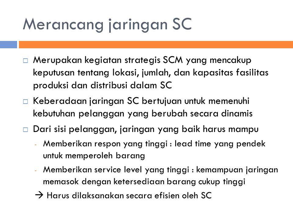 Merancang jaringan SC