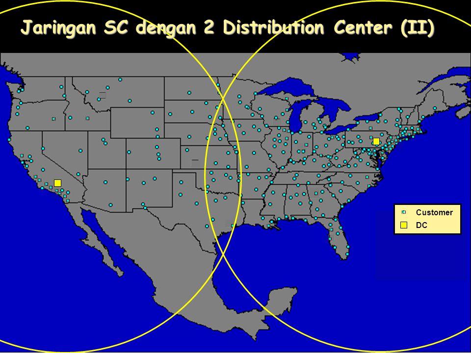 Jaringan SC dengan 2 Distribution Center (II)