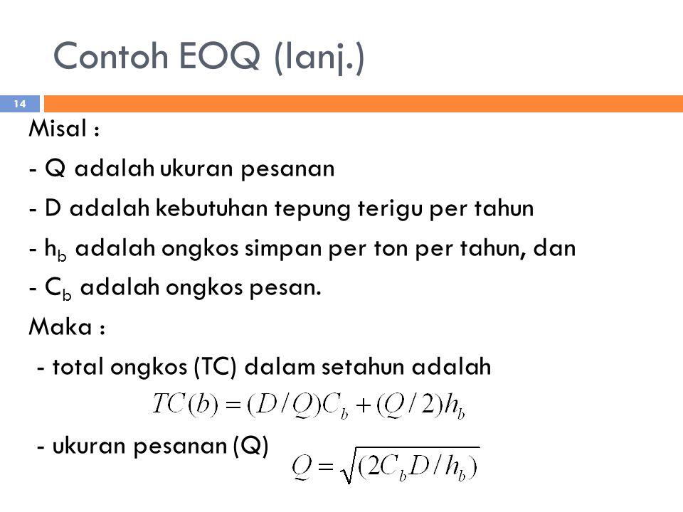 Contoh EOQ (lanj.)