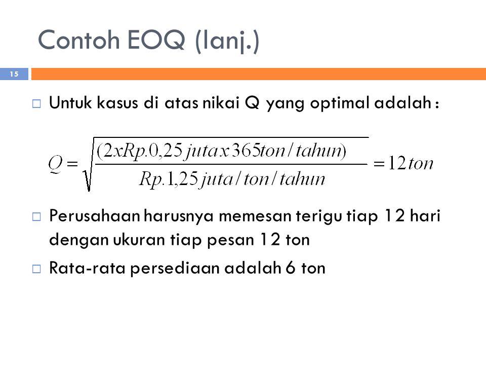 Contoh EOQ (lanj.) Untuk kasus di atas nikai Q yang optimal adalah :