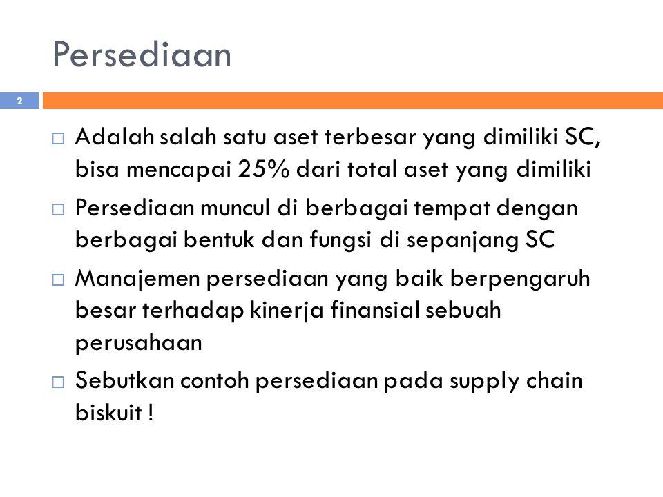 Persediaan Adalah salah satu aset terbesar yang dimiliki SC, bisa mencapai 25% dari total aset yang dimiliki.