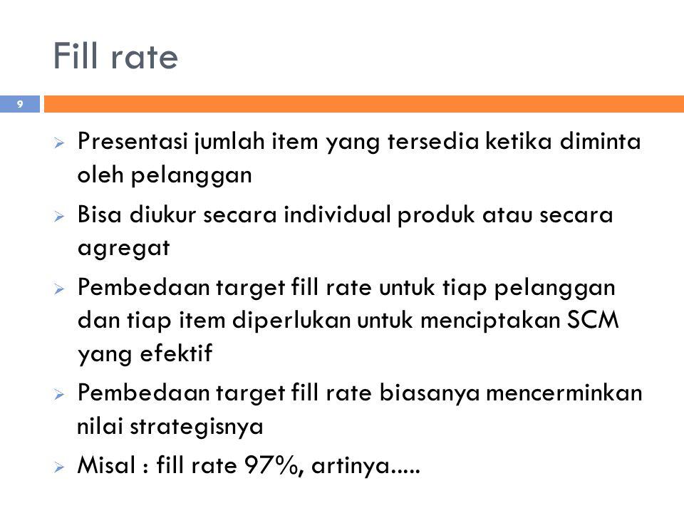 Fill rate Presentasi jumlah item yang tersedia ketika diminta oleh pelanggan. Bisa diukur secara individual produk atau secara agregat.