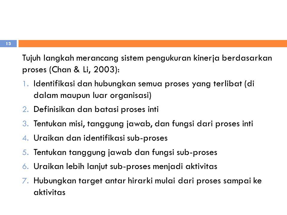 Tujuh langkah merancang sistem pengukuran kinerja berdasarkan proses (Chan & Li, 2003):