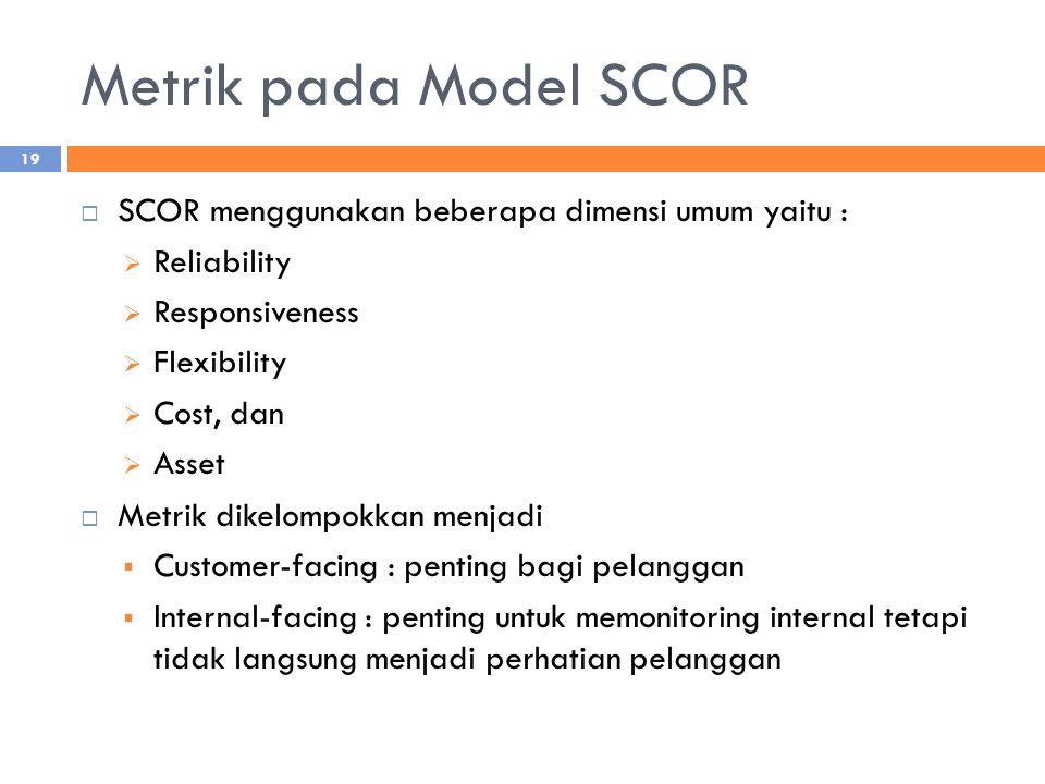 Metrik pada Model SCOR SCOR menggunakan beberapa dimensi umum yaitu :