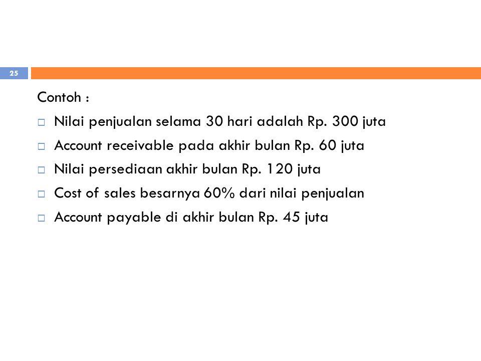 Contoh : Nilai penjualan selama 30 hari adalah Rp. 300 juta. Account receivable pada akhir bulan Rp. 60 juta.
