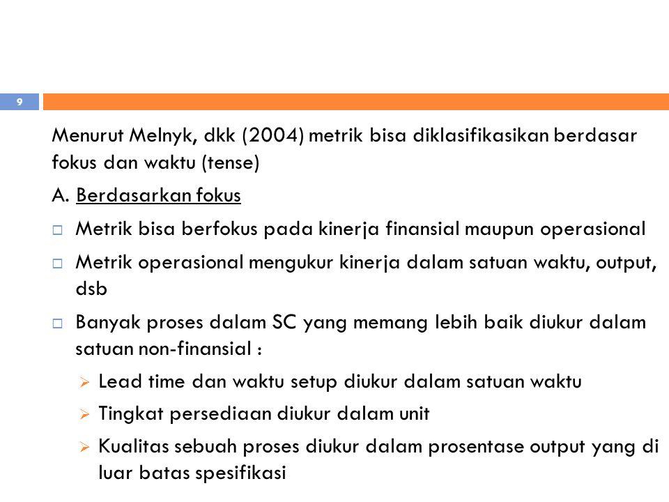 Menurut Melnyk, dkk (2004) metrik bisa diklasifikasikan berdasar fokus dan waktu (tense)