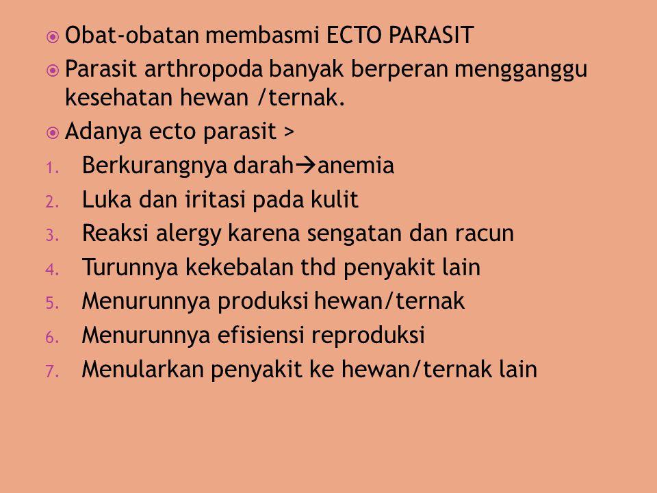 Obat-obatan membasmi ECTO PARASIT