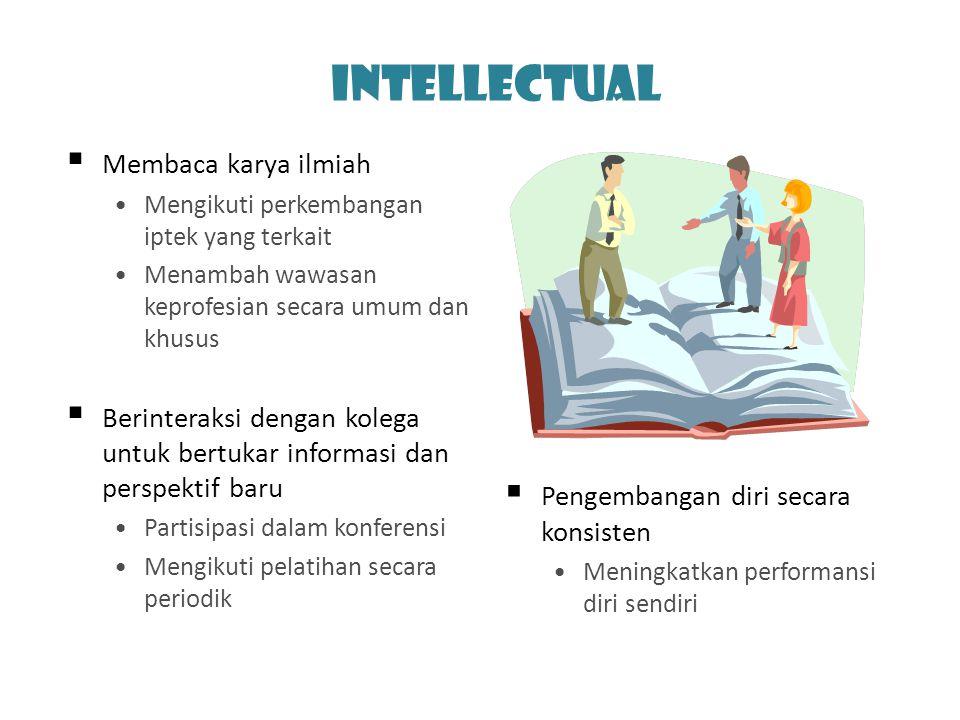 Intellectual Membaca karya ilmiah