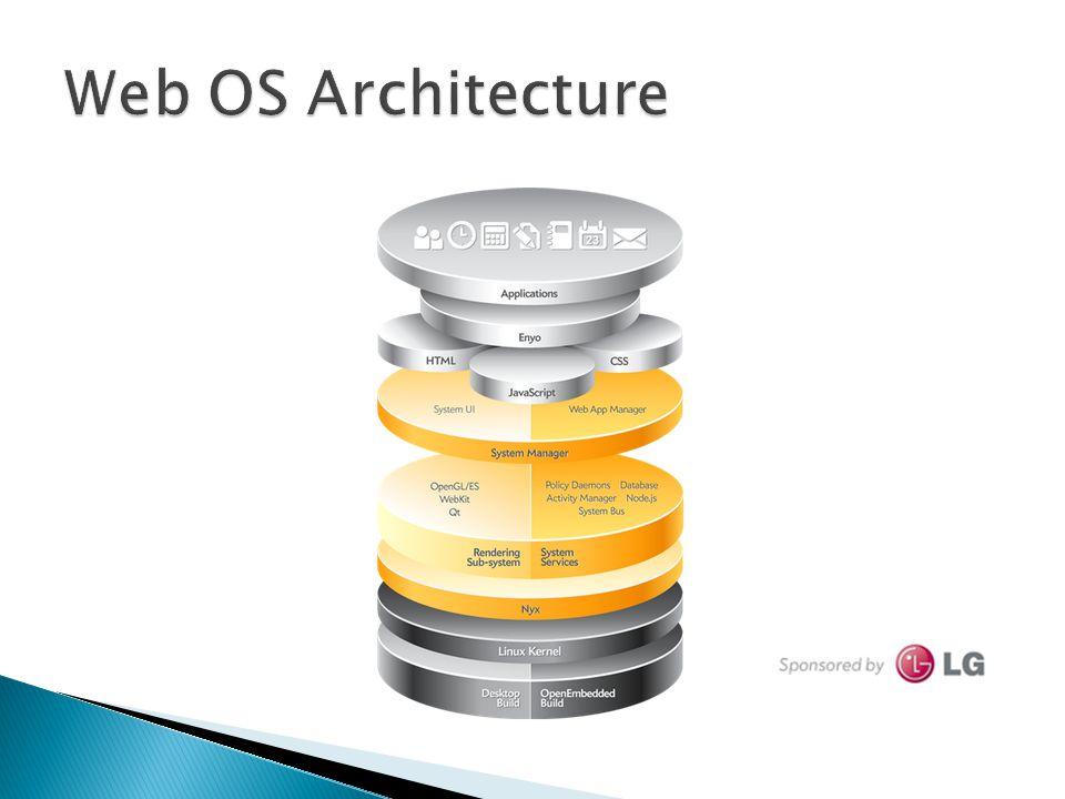 Web OS Architecture