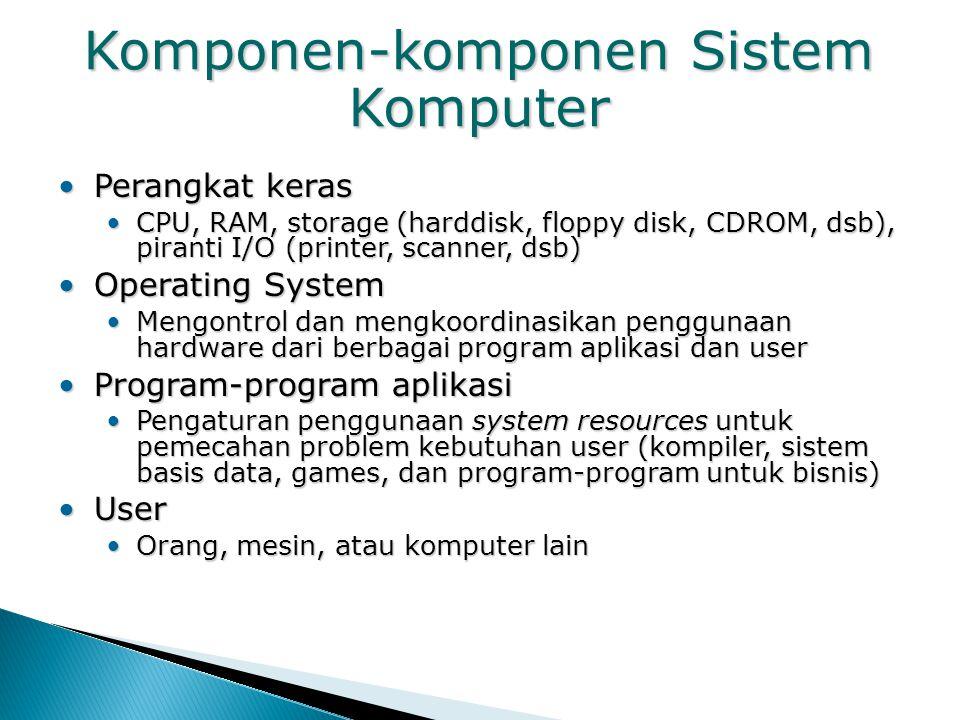 Komponen-komponen Sistem Komputer