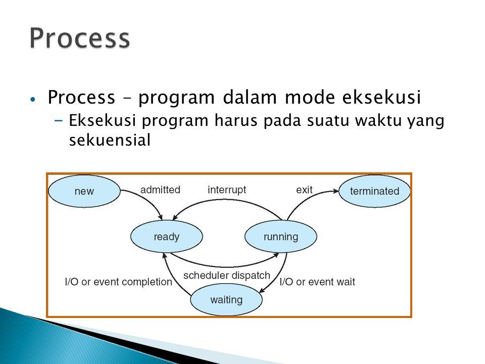 Process Process – program dalam mode eksekusi
