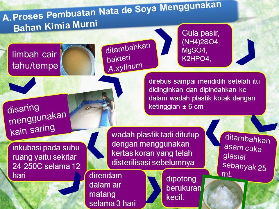 Proses Pembuatan Nata de Soya Menggunakan Bahan Kimia Murni