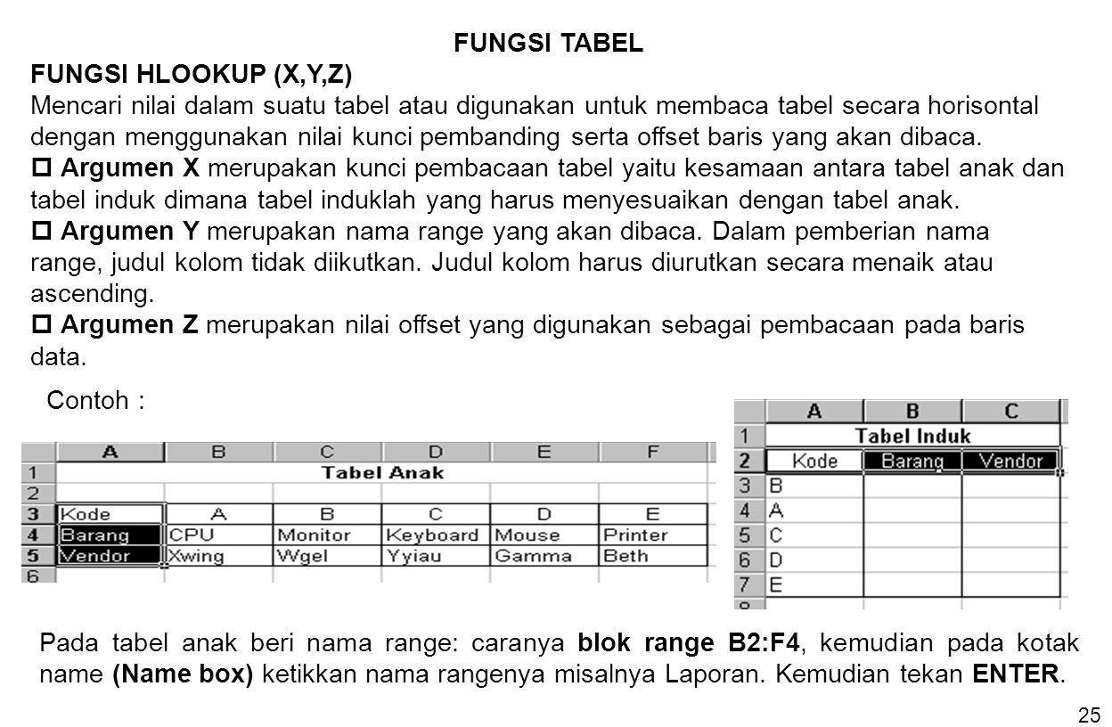 FUNGSI TABEL FUNGSI HLOOKUP (X,Y,Z)