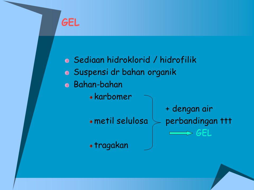 GEL Sediaan hidroklorid / hidrofilik Suspensi dr bahan organik