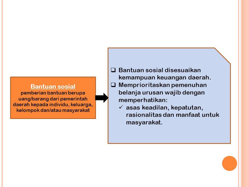 Bantuan sosial disesuaikan kemampuan keuangan daerah.