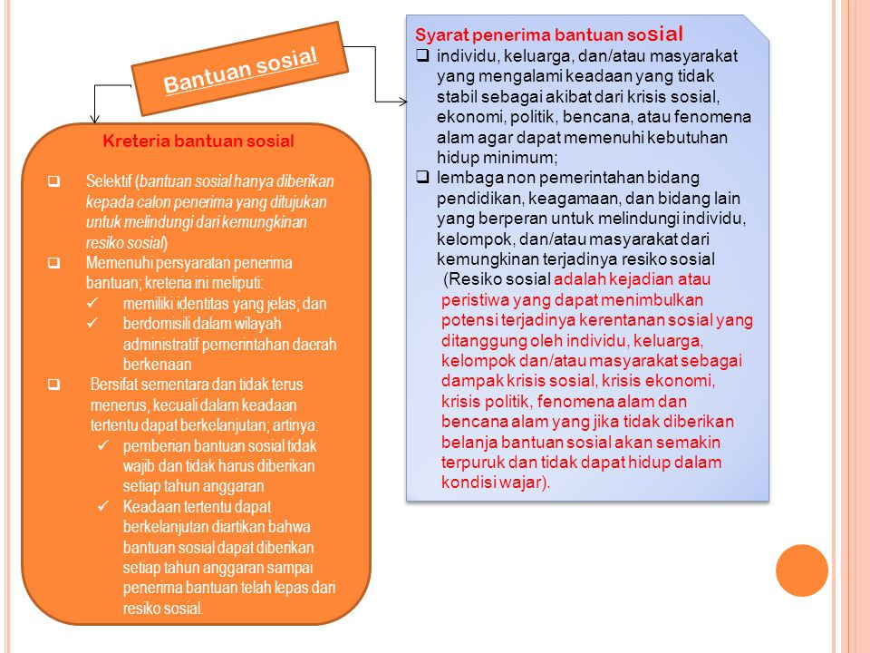 Bantuan sosial Syarat penerima bantuan sosial