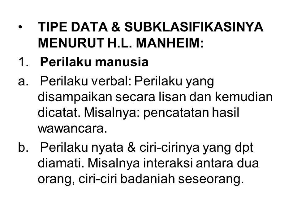 TIPE DATA & SUBKLASIFIKASINYA MENURUT H.L. MANHEIM: