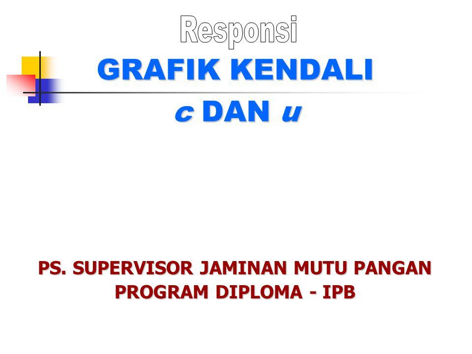 PS. SUPERVISOR JAMINAN MUTU PANGAN